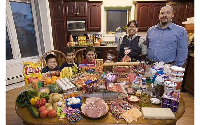Недельный рацион семьи в разных странах мира